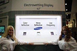 Samsung-Electrowetting