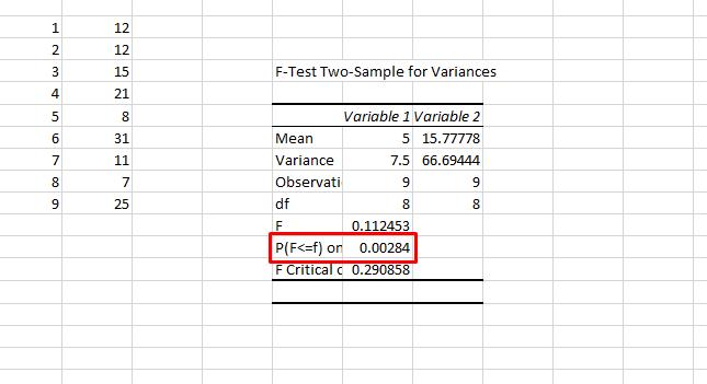 Cómo hacer análisis de datos con Excel